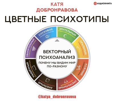 Аудиокнига Цветные психотипы. Векторный психоанализ: почему мы видим мир по-разному