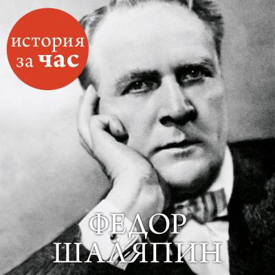Аудиокнига Федор Шаляпин